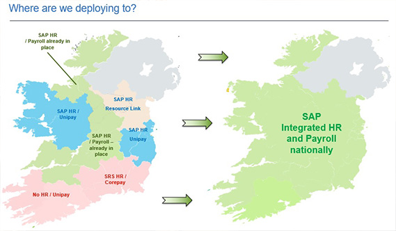 HSE pay-system-map